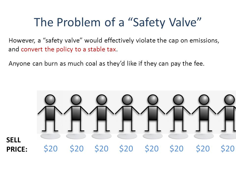 The Problem of a Safety Valve However, a safety valve would effectively violate the cap on emissions, and convert the policy to a stable tax.