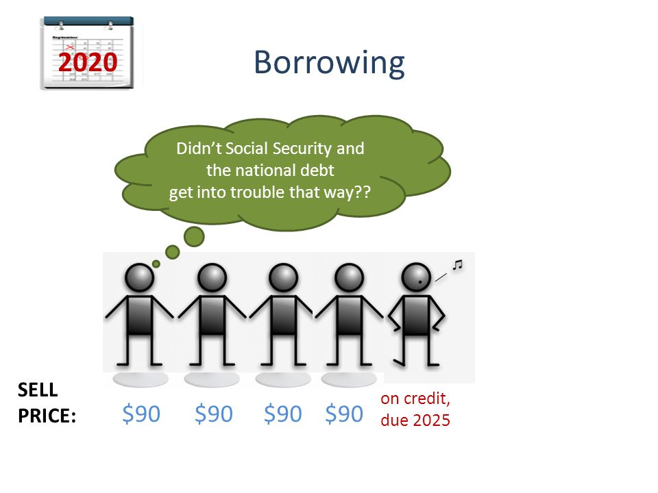 Borrowing $90 Didn't Social Security and the national debt get into trouble that way .