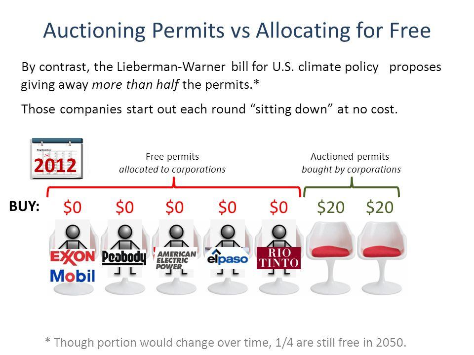By contrast, the Lieberman-Warner bill for U.S.