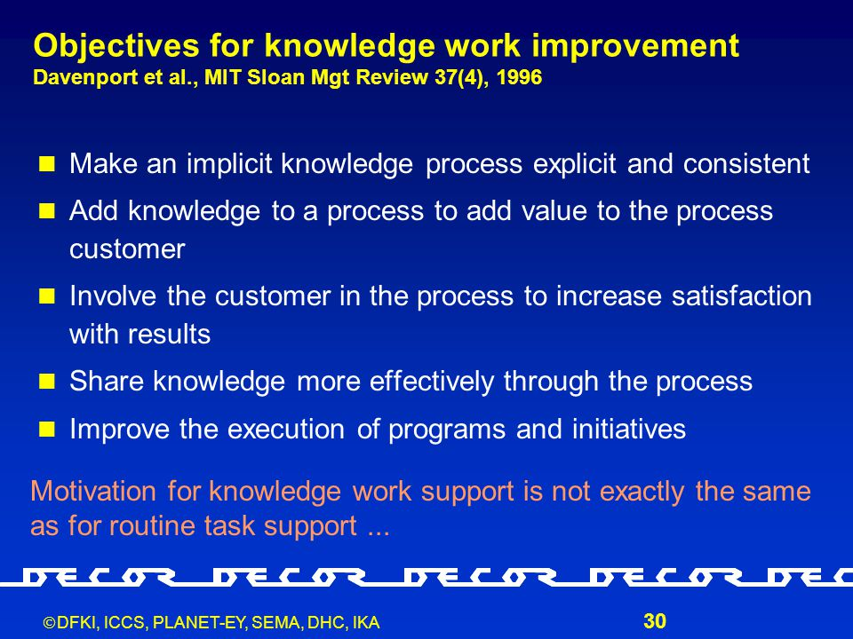  DFKI, ICCS, PLANET-EY, SEMA, DHC, IKA 30 Objectives for knowledge work improvement Davenport et al., MIT Sloan Mgt Review 37(4), 1996 Make an implicit knowledge process explicit and consistent Add knowledge to a process to add value to the process customer Involve the customer in the process to increase satisfaction with results Share knowledge more effectively through the process Improve the execution of programs and initiatives Motivation for knowledge work support is not exactly the same as for routine task support...