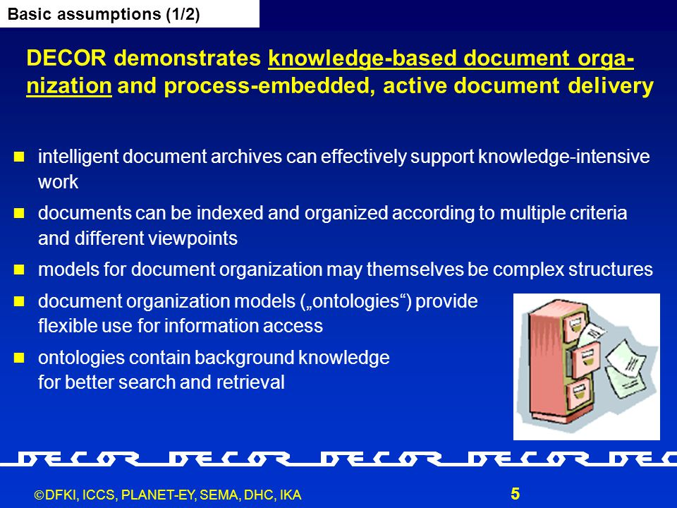 """ DFKI, ICCS, PLANET-EY, SEMA, DHC, IKA 5 DECOR demonstrates knowledge-based document orga- nization and process-embedded, active document delivery intelligent document archives can effectively support knowledge-intensive work documents can be indexed and organized according to multiple criteria and different viewpoints models for document organization may themselves be complex structures document organization models (""""ontologies ) provide flexible use for information access ontologies contain background knowledge for better search and retrieval Basic assumptions (1/2)"""