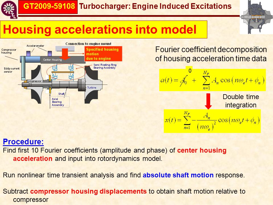 GT2009-59108 Turbocharger: Engine Induced Excitations Housing accelerations into model 0 Fourier coefficient decomposition of housing acceleration time data Double time integration Procedure: Find first 10 Fourier coefficients (amplitude and phase) of center housing acceleration and input into rotordynamics model.