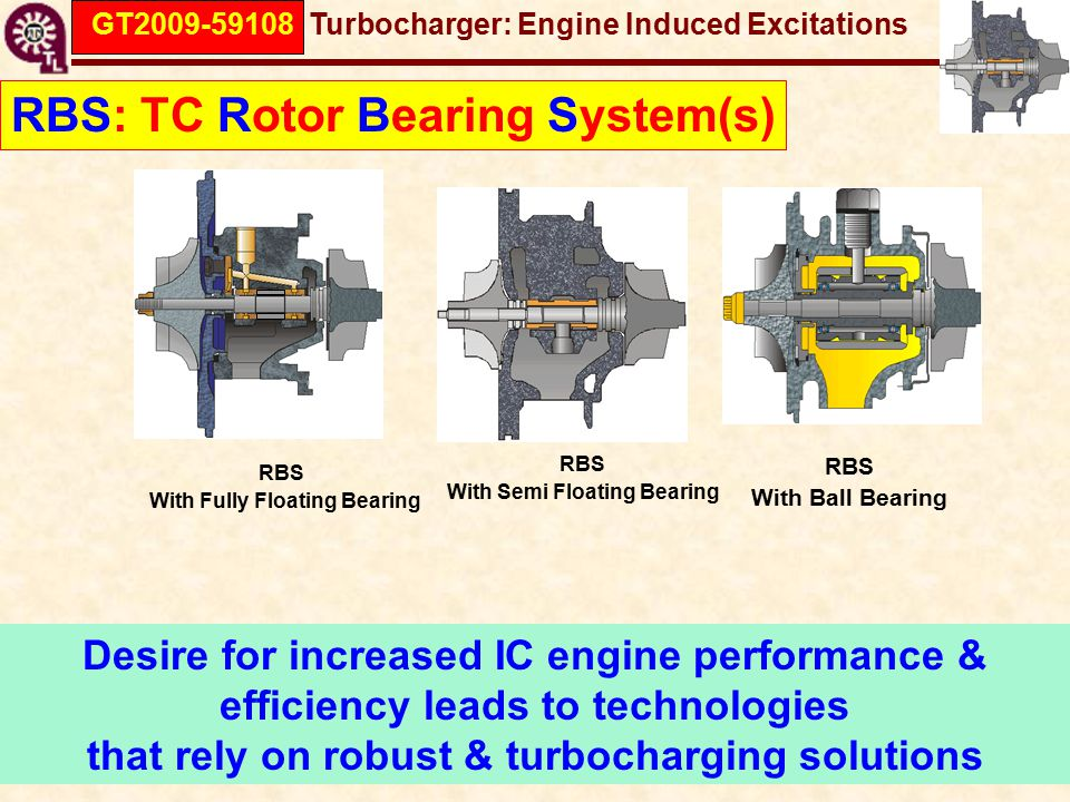 GT2009-59108 Turbocharger: Engine Induced Excitations RBS With Fully Floating Bearing RBS With Semi Floating Bearing RBS With Ball Bearing RBS: TC Rotor Bearing System(s) Desire for increased IC engine performance & efficiency leads to technologies that rely on robust & turbocharging solutions