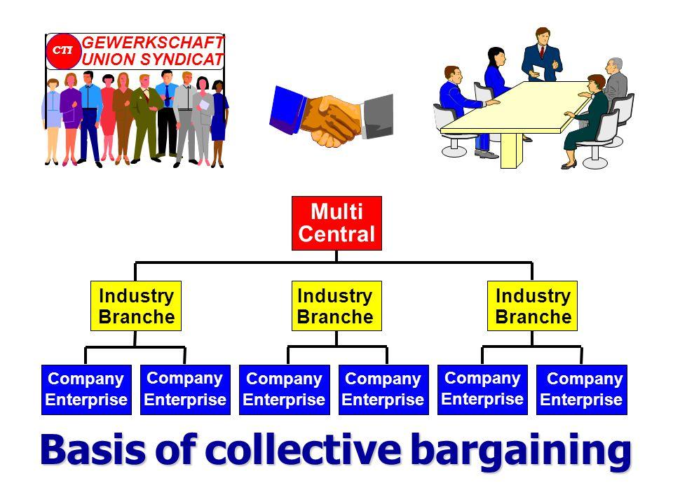Multi Central Company Enterprise Company Enterprise Company Enterprise Company Enterprise Company Enterprise Company Enterprise Industry Branche Industry Branche Industry Branche Basis of collective bargaining