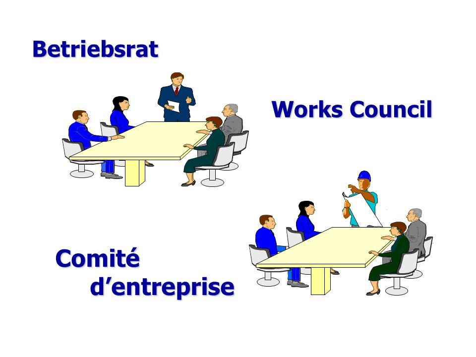 Works Council Betriebsrat Comité d'entreprise d'entreprise