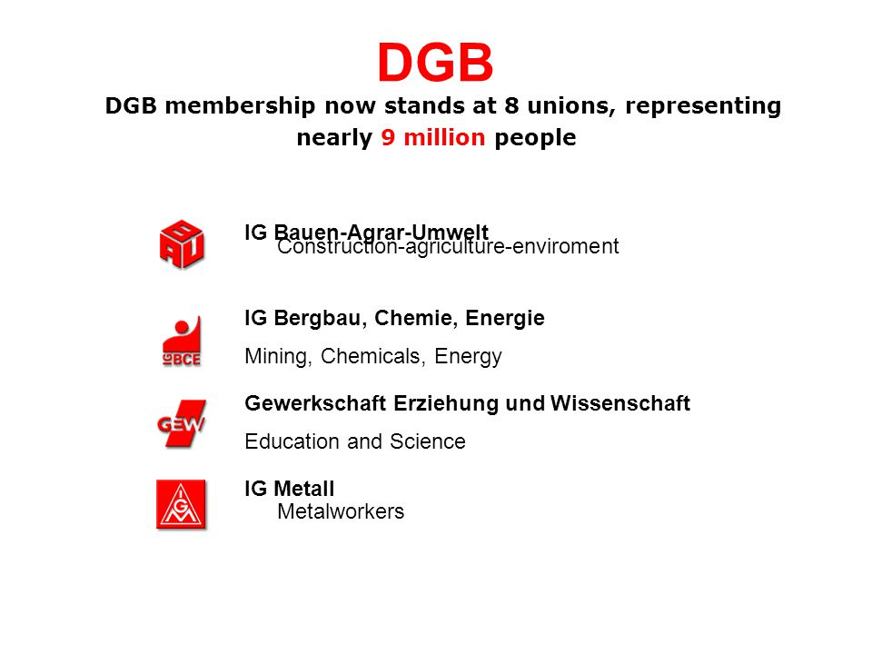 DGB DGB membership now stands at 8 unions, representing nearly 9 million people IG Bauen-Agrar-Umwelt Construction-agriculture-enviroment IG Bergbau, Chemie, Energie Mining, Chemicals, Energy Gewerkschaft Erziehung und Wissenschaft Education and Science IG Metall Metalworkers