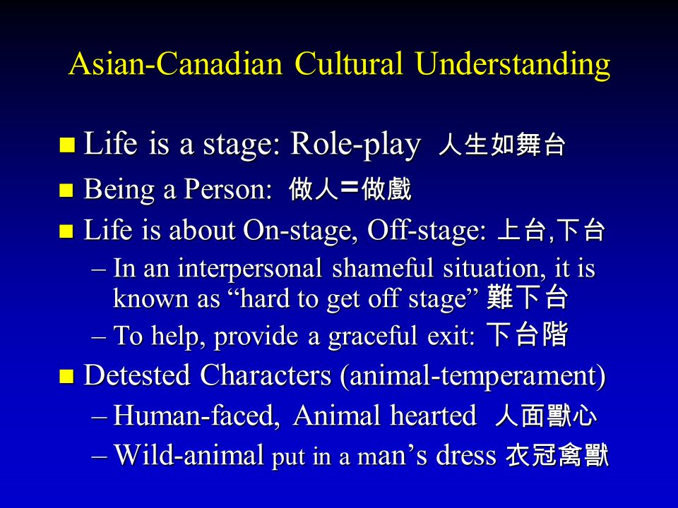 Asian-Canadian Cultural Understanding Life is a stage: Role-play 人生如舞台 Being a Person: 做人=做戲 Life is about On-stage, Off-stage: 上台,下台 –I–I–I–In an int