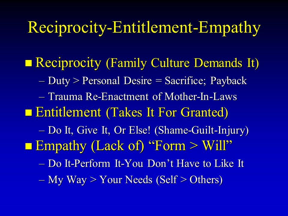 Reciprocity-Entitlement-Empathy Reciprocity Reciprocity (Family Culture Demands It) –Duty –Duty > Personal Desire = Sacrifice; Payback –Trauma –Trauma