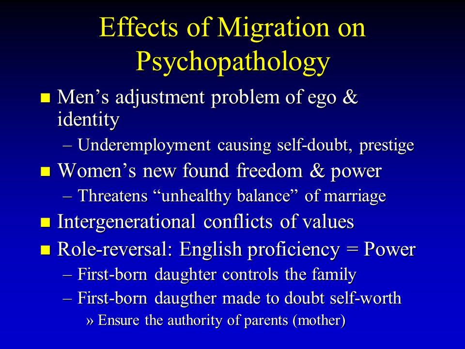 Effects of Migration on Psychopathology Men's adjustment problem of ego & identity –U–U–U–Underemployment causing self-doubt, prestige Women's new fou