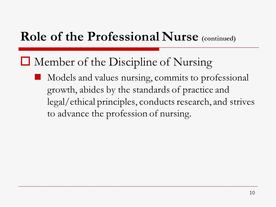 10 Role of the Professional Nurse (continued)  Member of the Discipline of Nursing Models and values nursing, commits to professional growth, abides