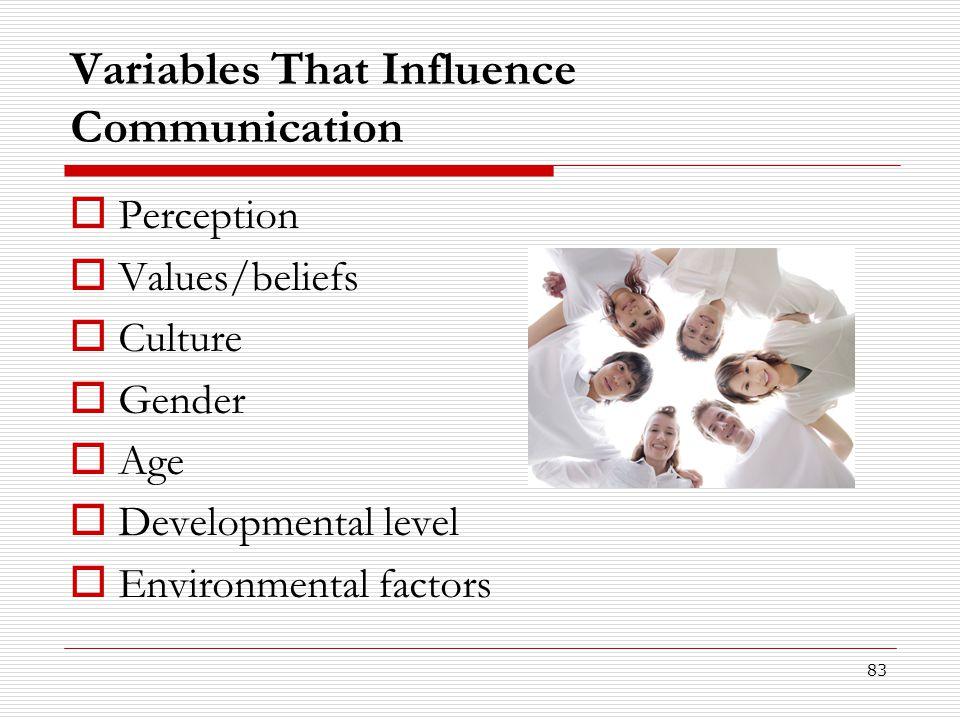 83 Variables That Influence Communication  Perception  Values/beliefs  Culture  Gender  Age  Developmental level  Environmental factors