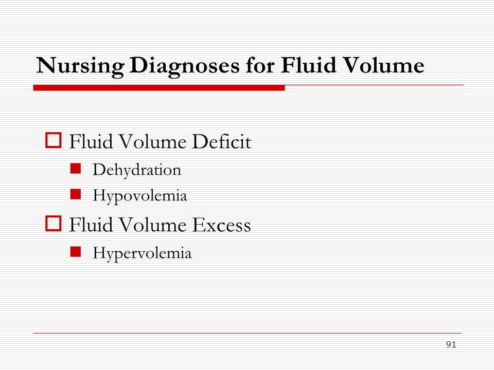 91 Nursing Diagnoses for Fluid Volume  Fluid Volume Deficit Dehydration Hypovolemia  Fluid Volume Excess Hypervolemia