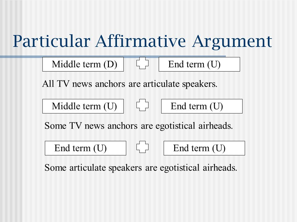 Particular Affirmative Argument All TV news anchors are articulate speakers.