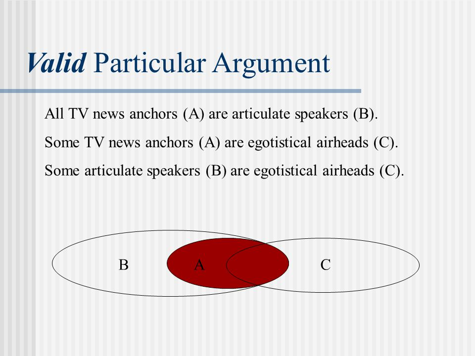 Valid Particular Argument All TV news anchors (A) are articulate speakers (B).