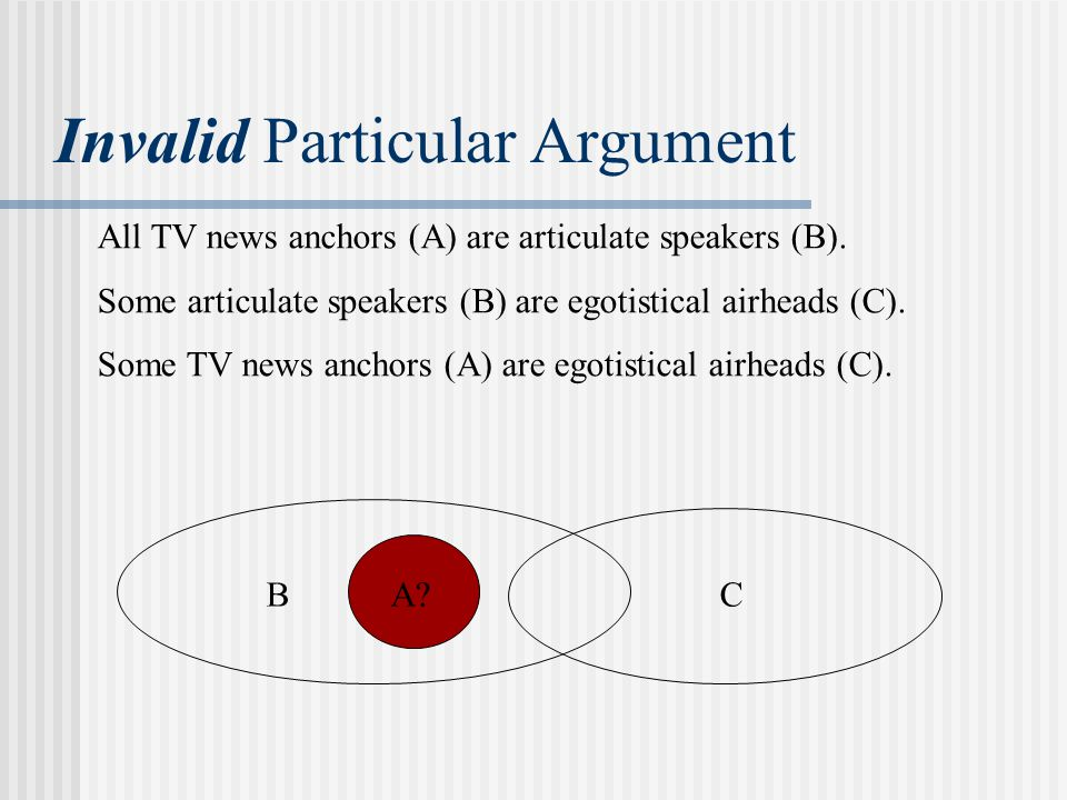 Invalid Particular Argument A?BC All TV news anchors (A) are articulate speakers (B).