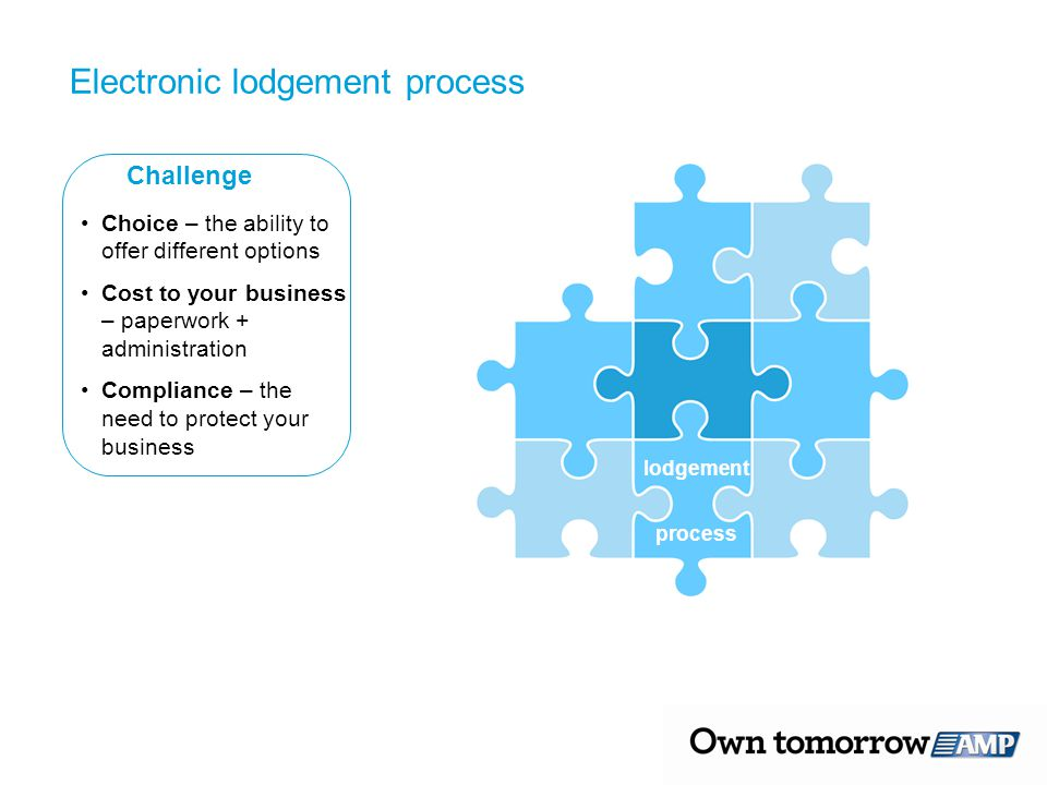 Electronic lodgement process Challenge Choice – the ability to offer different options Cost to your business – paperwork + administration Compliance –