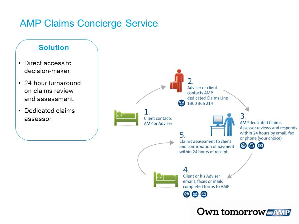 AMP Claims Concierge Service Solution Direct access to decision-maker 24 hour turnaround on claims review and assessment. Dedicated claims assessor.
