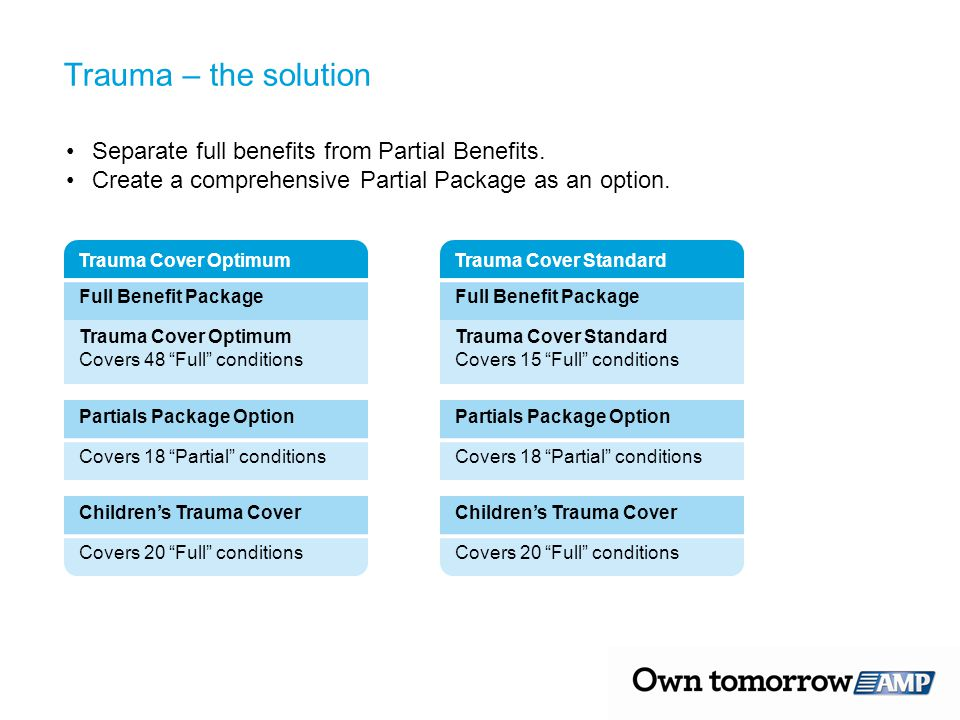 Trauma – the solution Separate full benefits from Partial Benefits. Create a comprehensive Partial Package as an option. Partials Package Option Traum