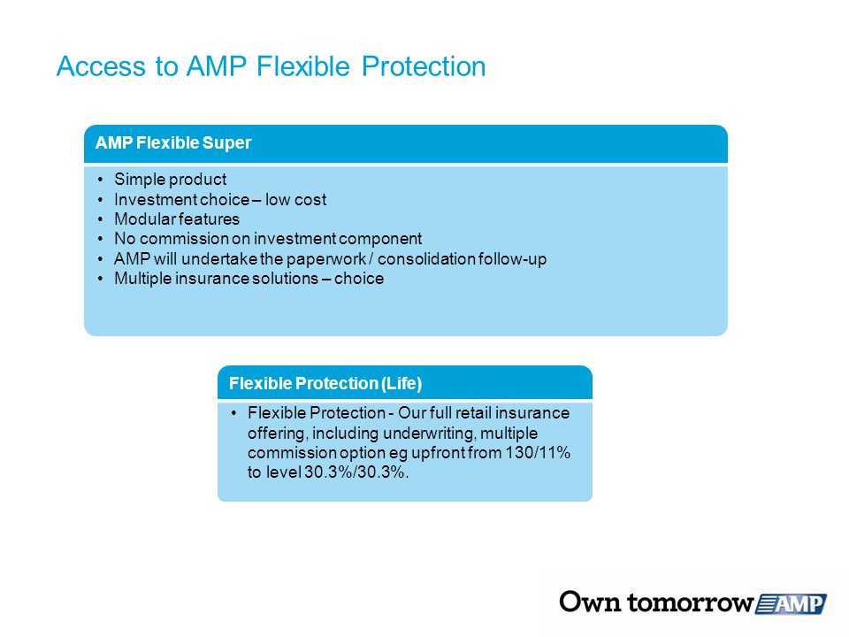 Access to AMP Flexible Protection AMP Flexible Super Simple product Investment choice – low cost Modular features No commission on investment componen