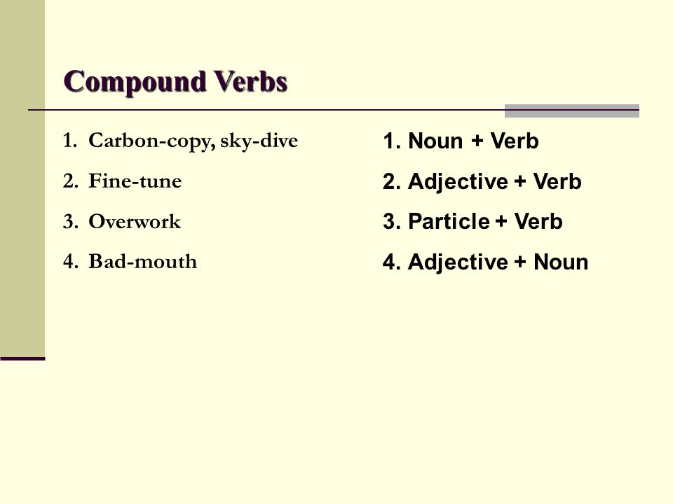 Compound Adjectives 1.Capital-intensive 2.Deaf-mute 3.Coffee-table 4.Roll-neck 5.White-collar 6.Before-tax 7.Go-go 1.Noun + Adjective 2.Adjective + Adjective 3.Noun + Noun 4.Verb + Noun 5.Adjective + Noun 6.Particle + Noun 7.Verb-verb