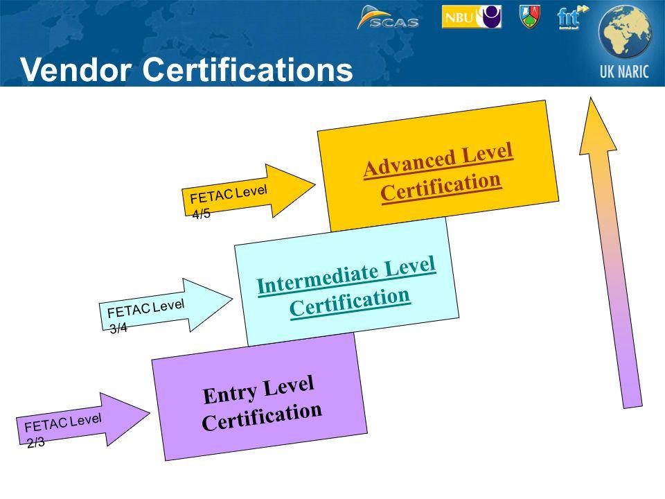 Entry Level Certification FETAC Level 2/3 Advanced Level Certification Intermediate Level Certification FETAC Level 3/4 FETAC Level 4/5 Vendor Certifications