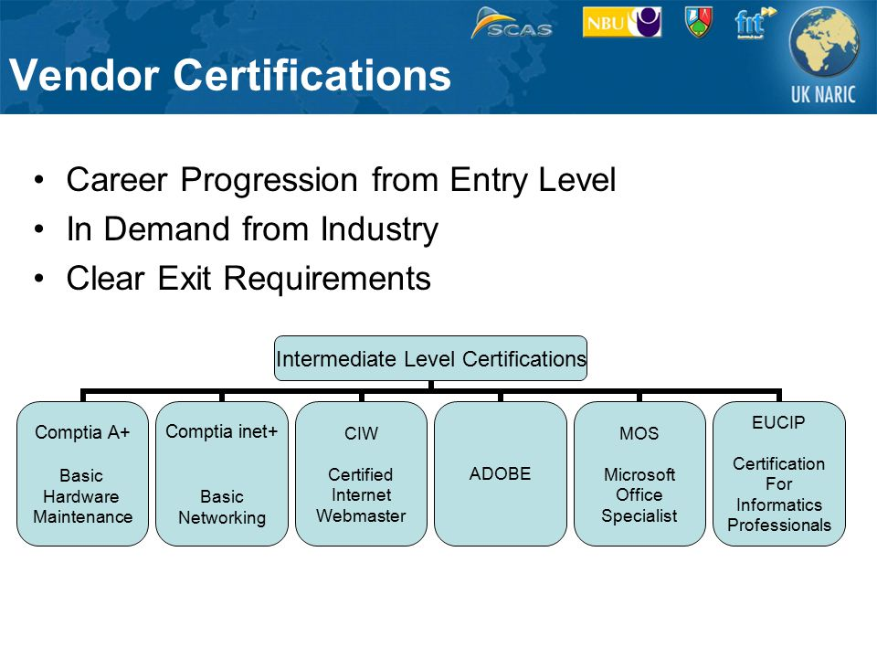Vendor Certifications Career Progression from Entry Level In Demand from Industry Clear Exit Requirements Intermediate Level Certifications Comptia A+ Basic Hardware Maintenance Comptia inet+ Basic Networking CIW Certified Internet Webmaster ADOBE MOS Microsoft Office Specialist EUCIP Certification For Informatics Professionals