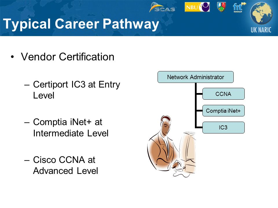Typical Career Pathway Vendor Certification –Certiport IC3 at Entry Level –Comptia iNet+ at Intermediate Level –Cisco CCNA at Advanced Level Network Administrator CCNA Comptia iNet+ IC3