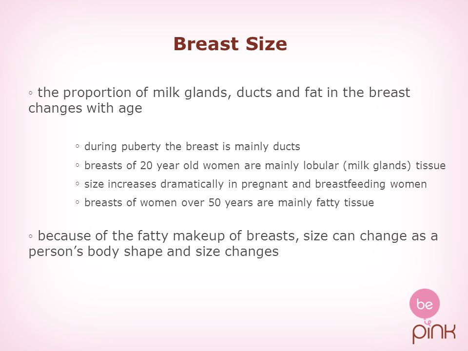 Breast Size ◦ the proportion of milk glands, ducts and fat in the breast changes with age ◦ during puberty the breast is mainly ducts ◦ breasts of 20 year old women are mainly lobular (milk glands) tissue ◦ size increases dramatically in pregnant and breastfeeding women ◦ breasts of women over 50 years are mainly fatty tissue ◦ because of the fatty makeup of breasts, size can change as a person's body shape and size changes