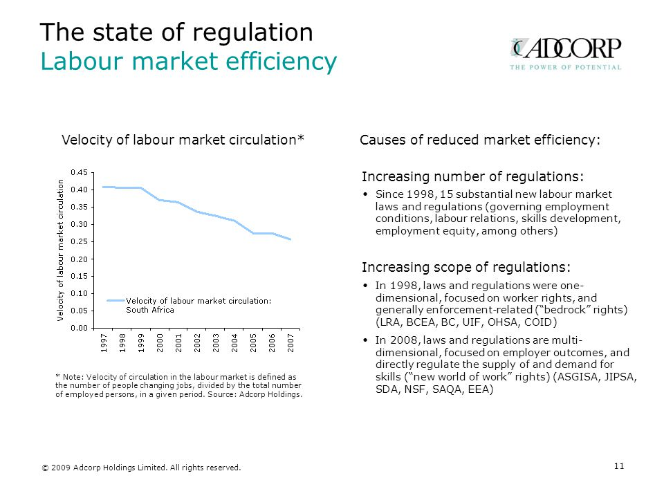 11 The state of regulation Labour market efficiency Since 1998, 15 substantial new labour market laws and regulations (governing employment conditions, labour relations, skills development, employment equity, among others) In 1998, laws and regulations were one- dimensional, focused on worker rights, and generally enforcement-related ( bedrock rights) (LRA, BCEA, BC, UIF, OHSA, COID) In 2008, laws and regulations are multi- dimensional, focused on employer outcomes, and directly regulate the supply of and demand for skills ( new world of work rights) (ASGISA, JIPSA, SDA, NSF, SAQA, EEA) Velocity of labour market circulation* * Note: Velocity of circulation in the labour market is defined as the number of people changing jobs, divided by the total number of employed persons, in a given period.