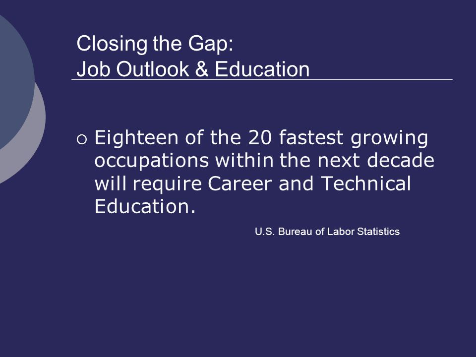 Closing the Gap: Job Outlook & Education  Eighteen of the 20 fastest growing occupations within the next decade will require Career and Technical Education.