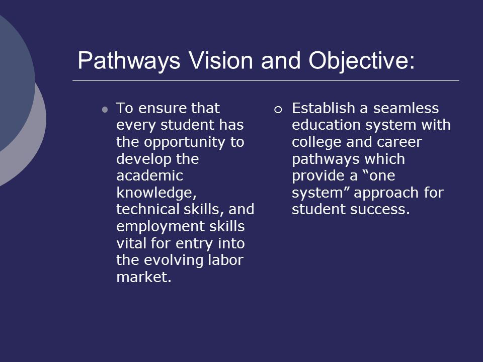 Pathways Vision and Objective: To ensure that every student has the opportunity to develop the academic knowledge, technical skills, and employment sk