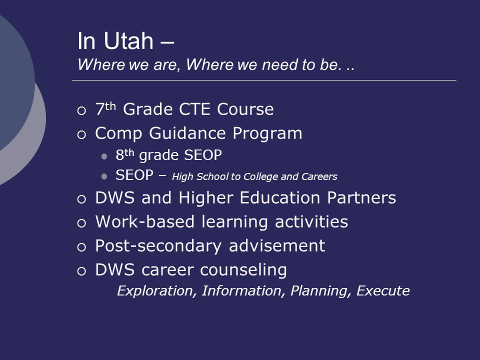 In Utah – Where we are, Where we need to be...  7 th Grade CTE Course  Comp Guidance Program 8 th grade SEOP SEOP – High School to College and Caree