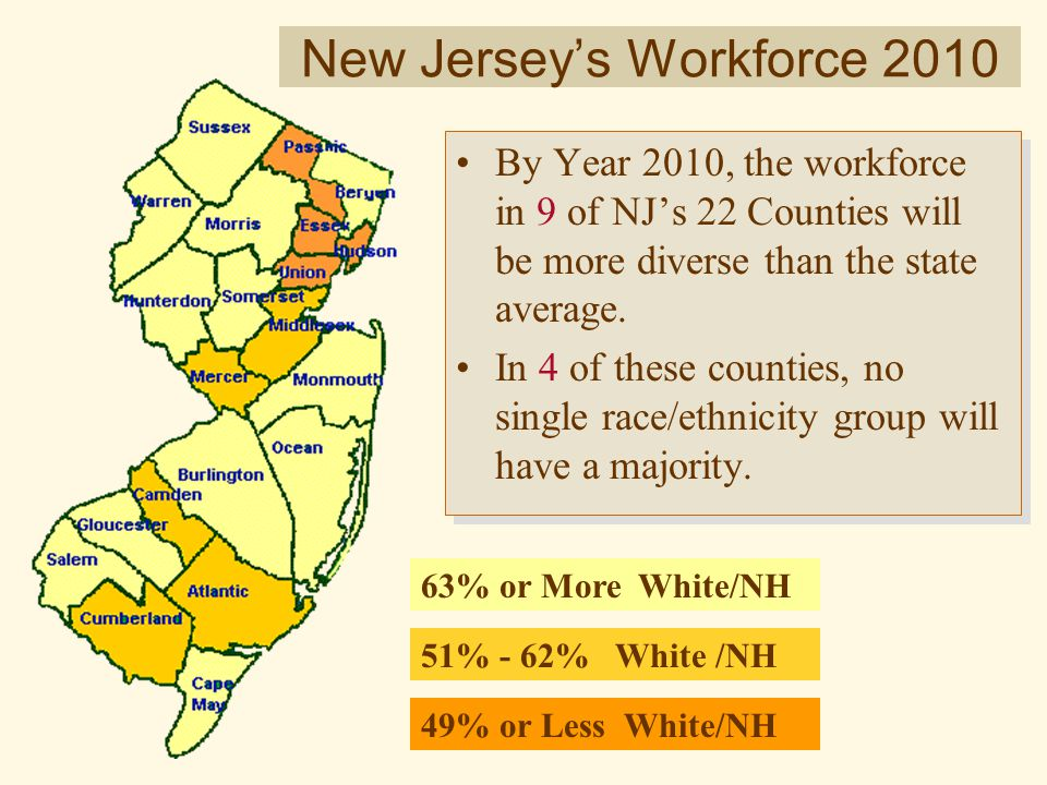 New Jersey's Workforce 2010 By Year 2010, the workforce in 9 of NJ's 22 Counties will be more diverse than the state average.