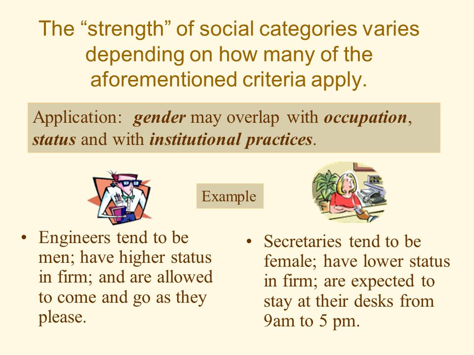 """The """"strength"""" of social categories varies depending on how many of the aforementioned criteria apply. Engineers tend to be men; have higher status in"""