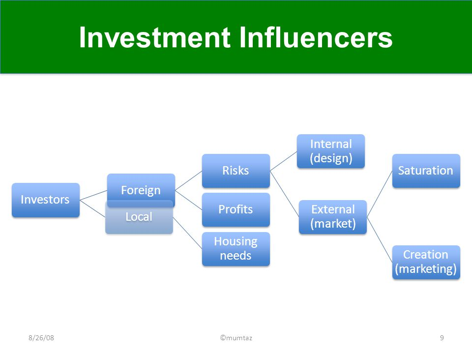 Investment Influencers 8/26/089©mumtaz InvestorsForeignRisks Internal (design) External (market) Saturation Creation (marketing) ProfitsLocal Housing needs