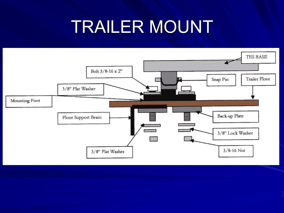 TRAILER MOUNT