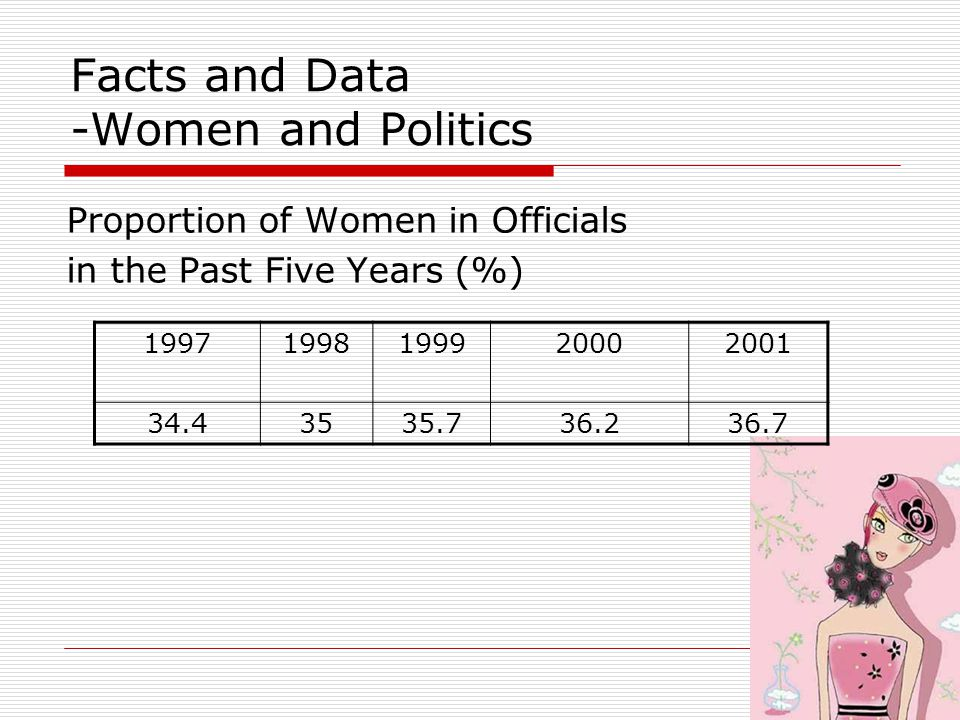 Facts and Data -Women and Development 711.5 million employees in China.