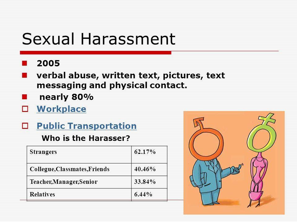 Sexual Harassment 2005 verbal abuse, written text, pictures, text messaging and physical contact.
