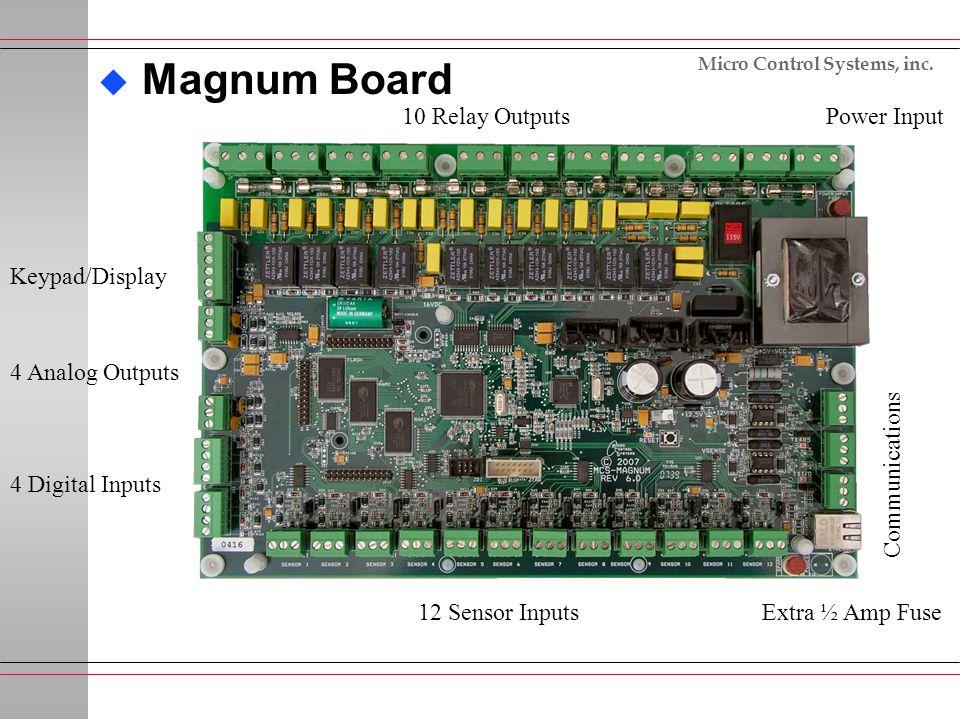 10 Relay OutputsPower Input Keypad/Display 4 Analog Outputs 4 Digital Inputs 12 Sensor InputsExtra ½ Amp Fuse Communications Micro Control Systems, inc.