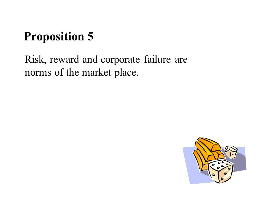 Proposition 5 Risk, reward and corporate failure are norms of the market place.