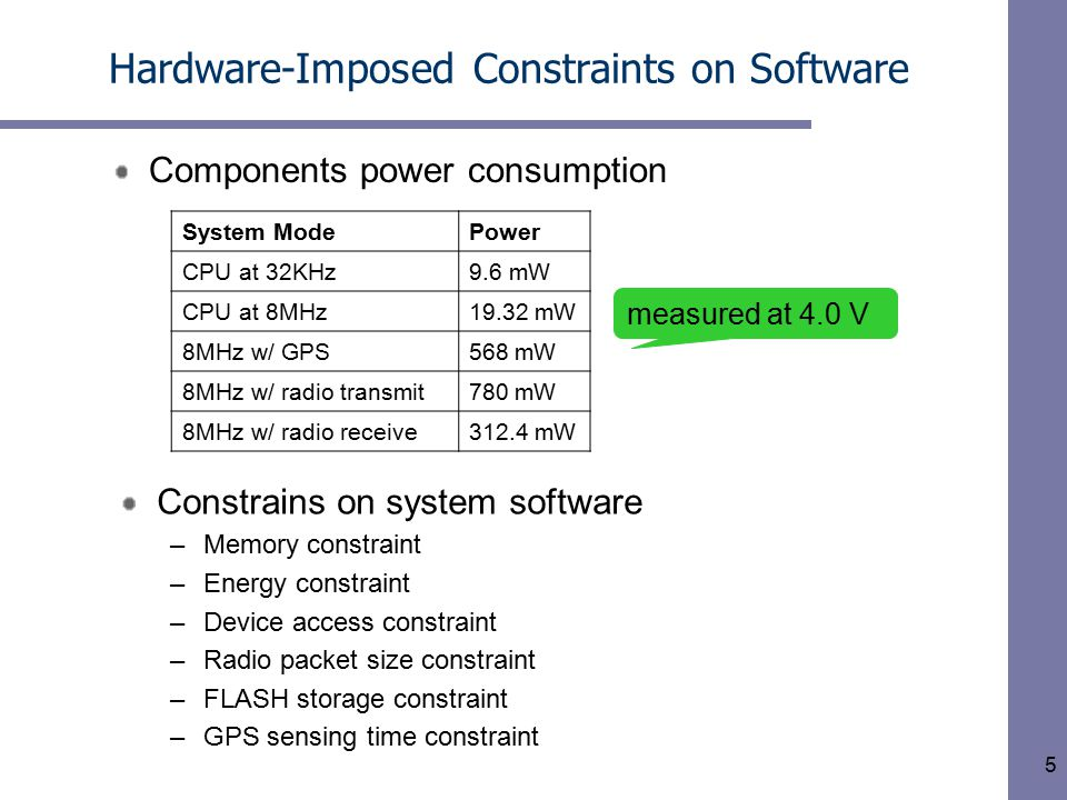 5 Hardware-Imposed Constraints on Software Components power consumption Constrains on system software –Memory constraint –Energy constraint –Device access constraint –Radio packet size constraint –FLASH storage constraint –GPS sensing time constraint System ModePower CPU at 32KHz9.6 mW CPU at 8MHz19.32 mW 8MHz w/ GPS568 mW 8MHz w/ radio transmit780 mW 8MHz w/ radio receive312.4 mW measured at 4.0 V