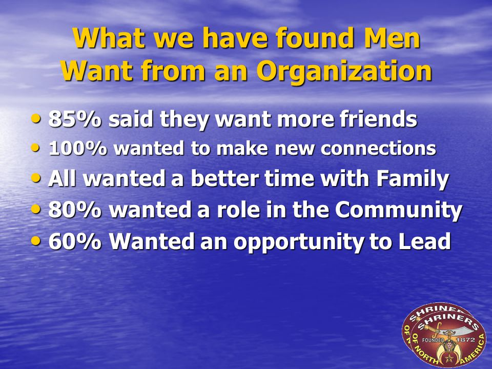What we have found Men Want from an Organization 85% said they want more friends 85% said they want more friends 100% wanted to make new connections 100% wanted to make new connections All wanted a better time with Family All wanted a better time with Family 80% wanted a role in the Community 80% wanted a role in the Community 60% Wanted an opportunity to Lead 60% Wanted an opportunity to Lead