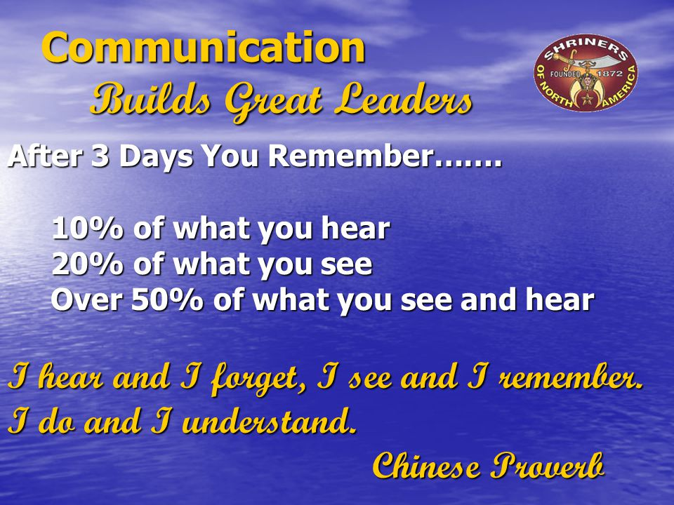 Communication Builds Great Leaders After 3 Days You Remember…….