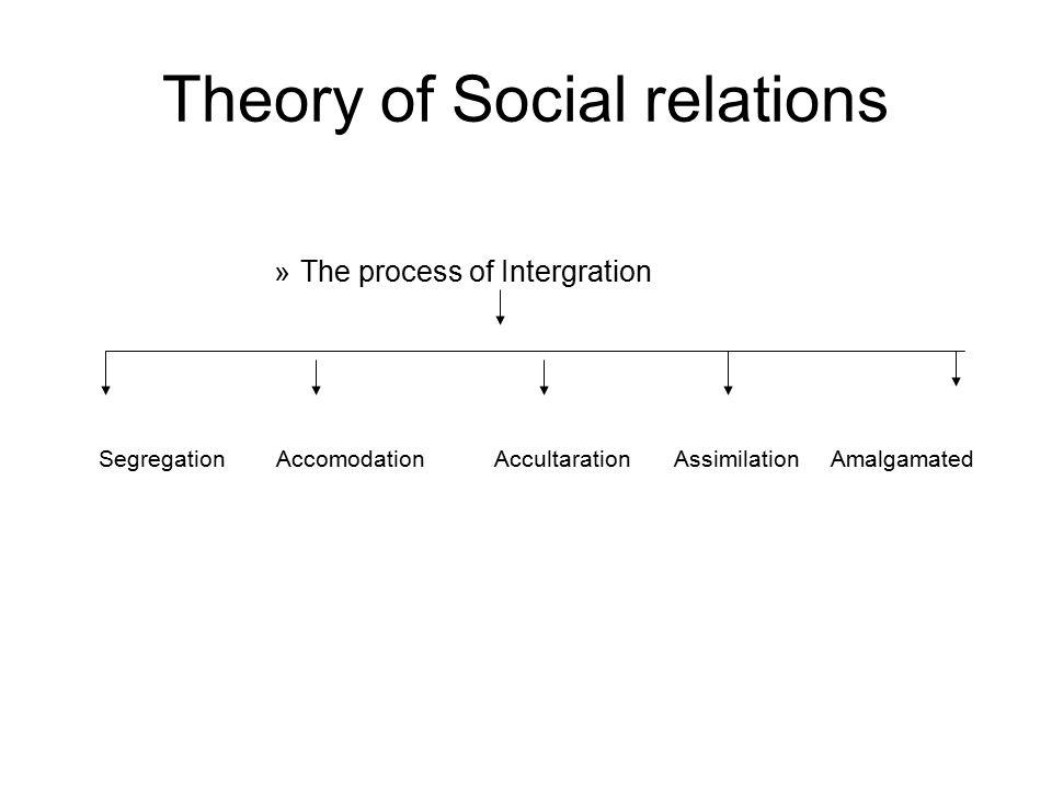 Theory of Social relations »The process of Intergration Segregation Accomodation Accultaration Assimilation Amalgamated