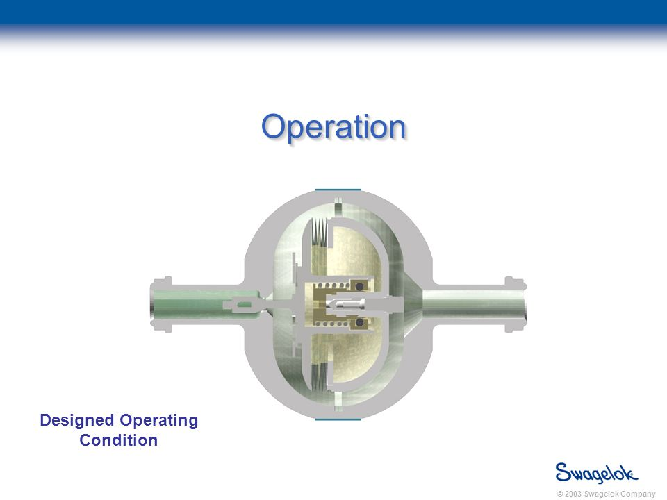 © 2003 Swagelok Company OperationOperation Designed Operating Condition