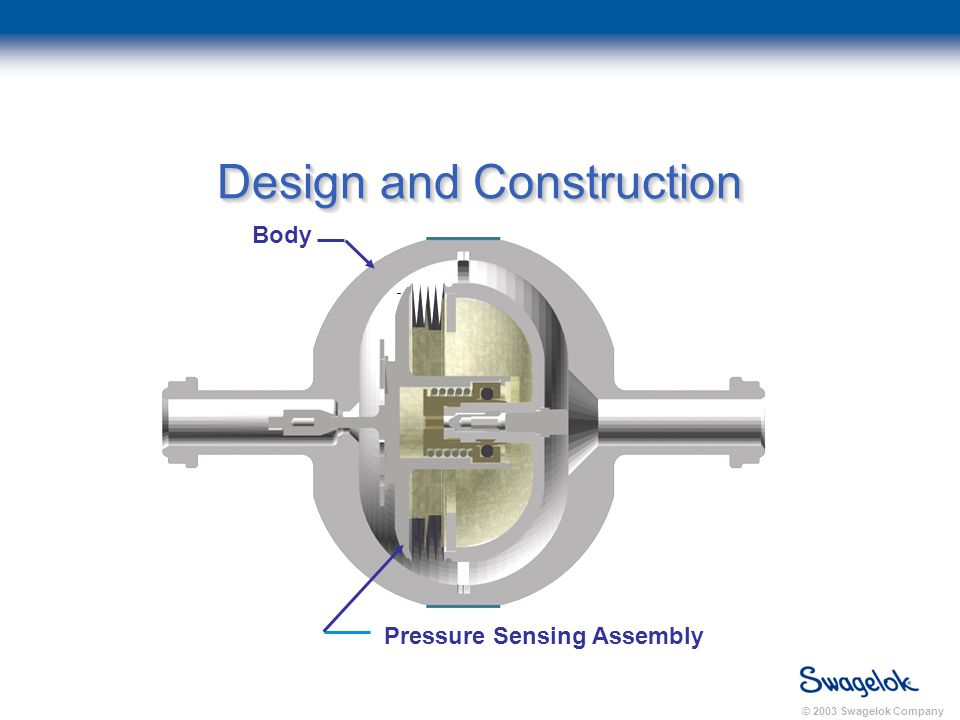 © 2003 Swagelok Company Design and Construction Body Pressure Sensing Assembly