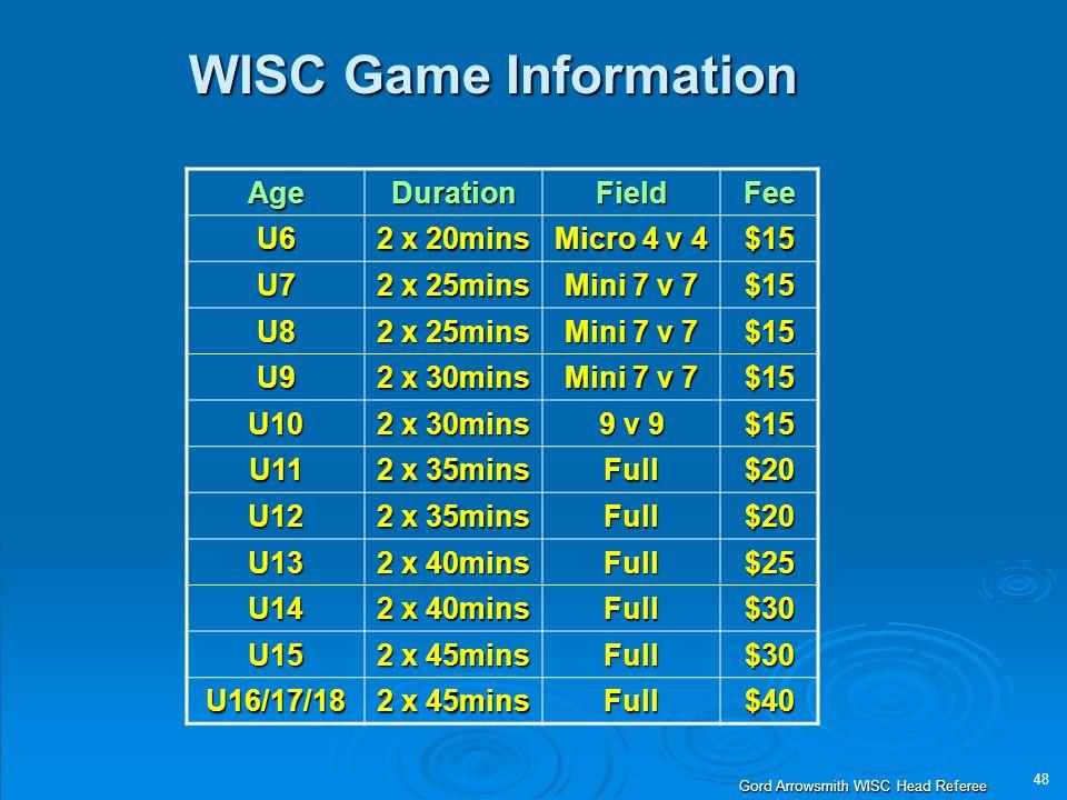 48 Gord Arrowsmith WISC Head Referee WISC Game Information AgeDurationFieldFee U6 2 x 20mins Micro 4 v 4 $15 U7 2 x 25mins Mini 7 v 7 $15 U8 2 x 25mins Mini 7 v 7 $15 U9 2 x 30mins Mini 7 v 7 $15 U10 2 x 30mins 9 v 9 $15 U11 2 x 35mins Full$20 U12 Full$20 U13 2 x 40mins Full$25 U14 Full$30 U15 2 x 45mins Full$30 U16/17/18 Full$40