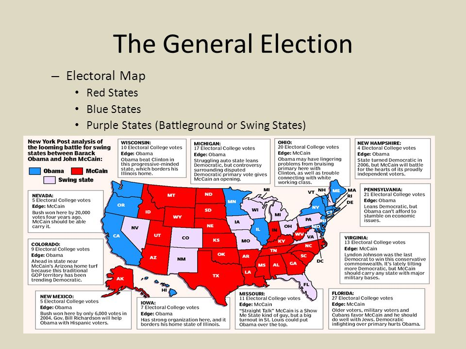 The General Election – Electoral Map Red States Blue States Purple States (Battleground or Swing States)