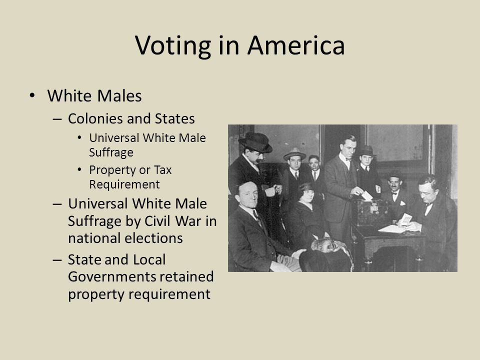 Voting in America White Males – Colonies and States Universal White Male Suffrage Property or Tax Requirement – Universal White Male Suffrage by Civil