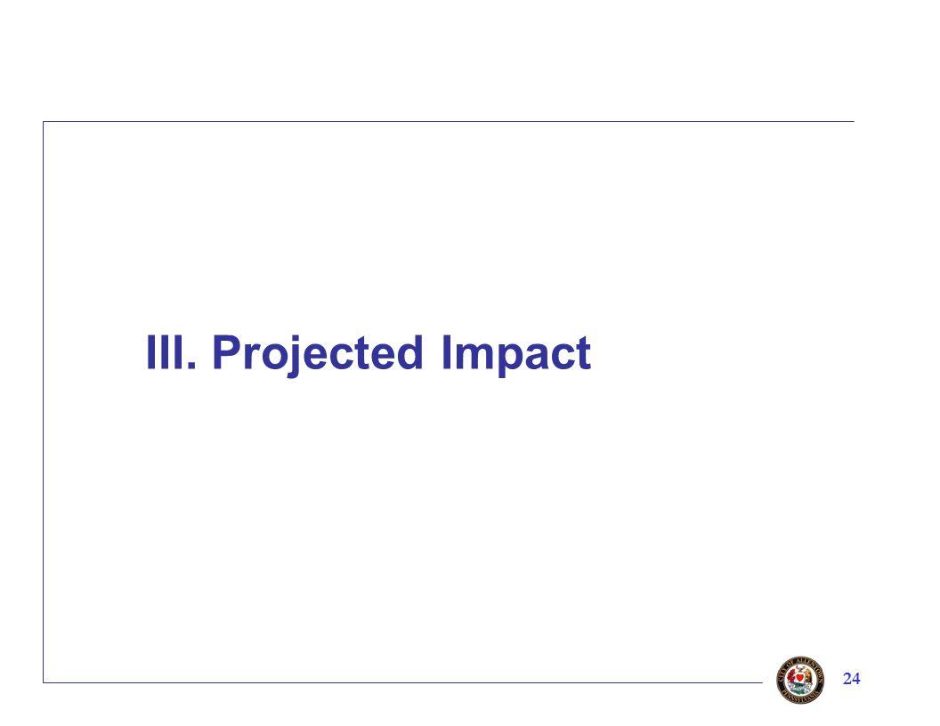 24 III. Projected Impact